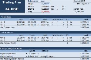 trading plan dengan EZinput