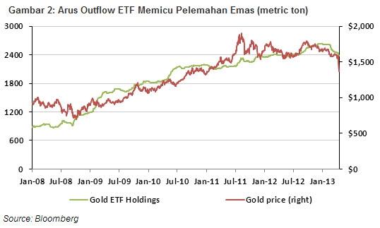 gold2metric