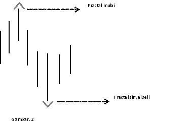 aligator fractal-2