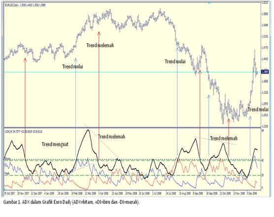 aplikasi analisa teknikal 2-1