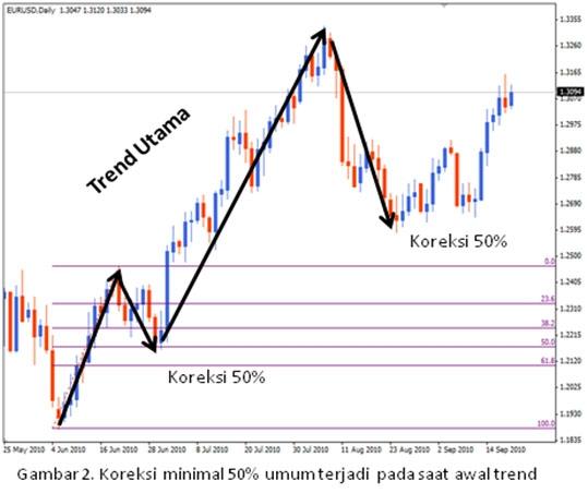 aplikasi analisa teknikal 4-2