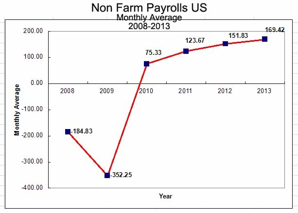 NFP2008-2013